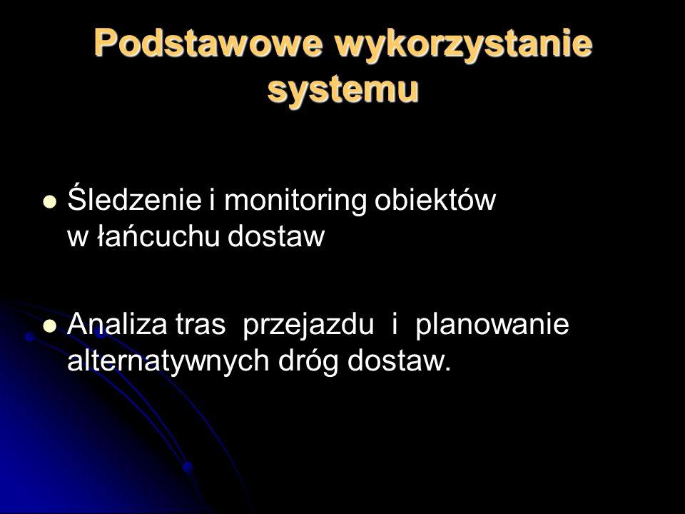 Podstawowe wykorzystanie systemu Śledzenie i monitoring obiektów w łańcuchu dostaw Analiza tras przejazdu i planowanie alternatywnych dróg dostaw.