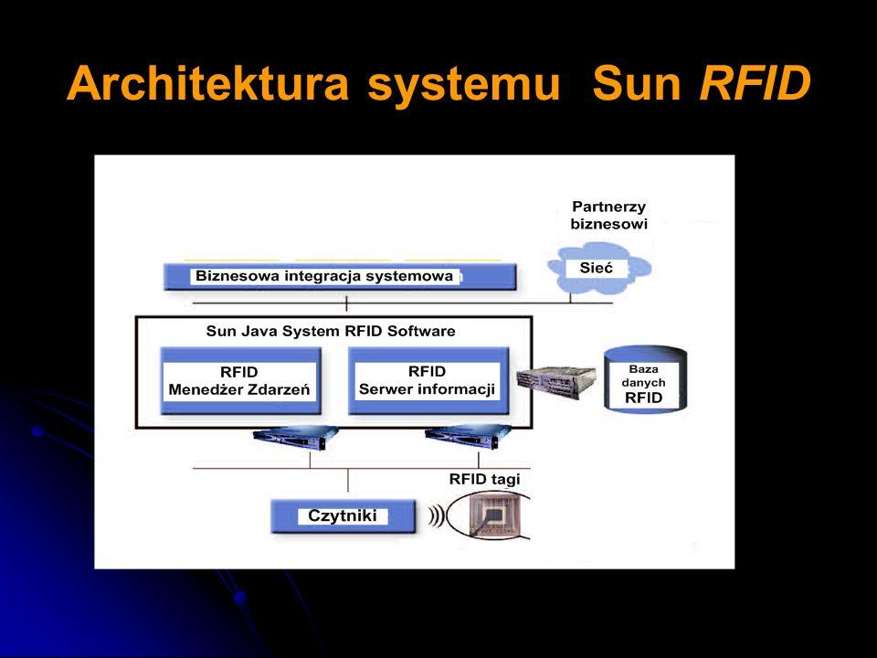 Architektura systemu Sun RFID