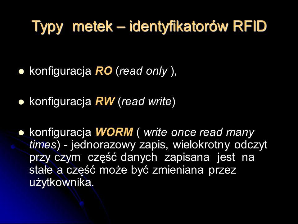 Typy metek – identyfikatorów RFID konfiguracja RO (read only ), konfiguracja RW (read write) konfiguracja WORM ( write once read many times) - jednora