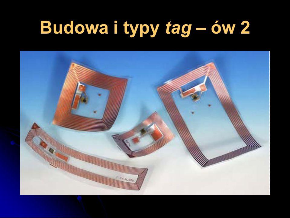 Nośniki informacji – RFID – tag-i: Opcja możliwa do użycia w karcie miejskiej
