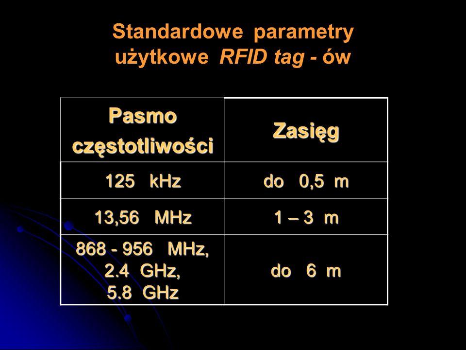 Standardowe parametry użytkowe RFID tag - ów PasmoczęstotliwościZasięg 125 kHz do 0,5 m 13,56 MHz 1 – 3 m 868 - 956 MHz, 2.4 GHz, 5.8 GHz do 6 m