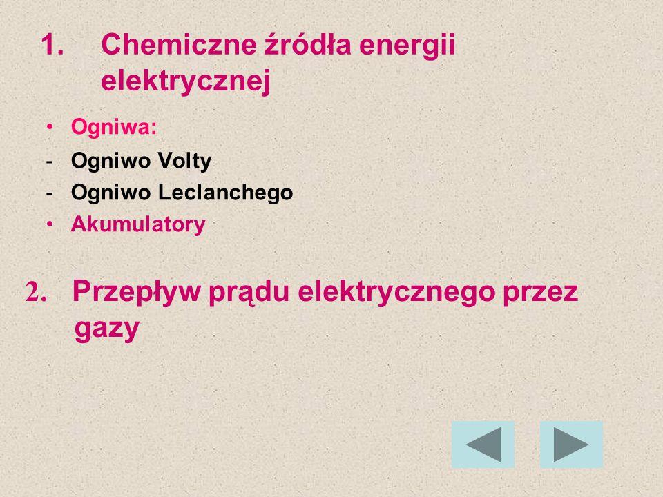 1.Chemiczne źródła energii elektrycznej Ogniwa: -Ogniwo Volty -Ogniwo Leclanchego Akumulatory 2. Przepływ prądu elektrycznego przez gazy