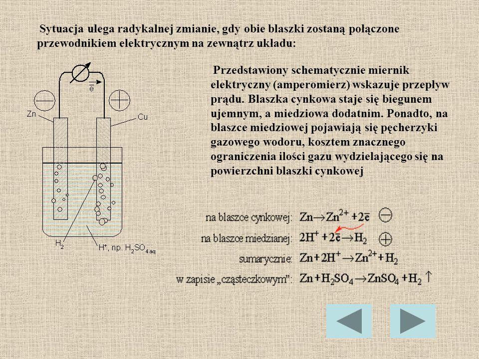Sytuacja ulega radykalnej zmianie, gdy obie blaszki zostaną połączone przewodnikiem elektrycznym na zewnątrz układu: Przedstawiony schematycznie miern