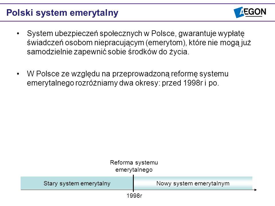 Polski systemu emerytalnego Zalety: Nowoczesny charakter 7,3% (czyli 40% łącznej składki emerytalnej) składki w systemie kapitałowym Wady: Duże rygory inwestycyjne (które jednak stanowią zabezpieczenie w przypadku bessy kryzysu) Brak wyboru sposobu inwestycji Brak zachęt podatkowych
