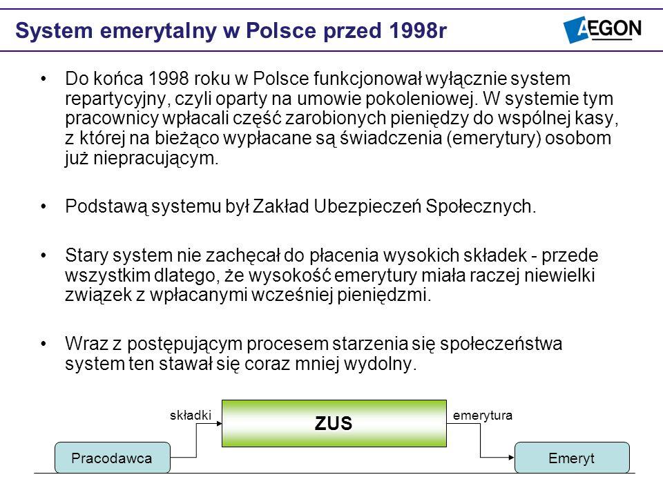 Do końca 1998 roku w Polsce funkcjonował wyłącznie system repartycyjny, czyli oparty na umowie pokoleniowej. W systemie tym pracownicy wpłacali część