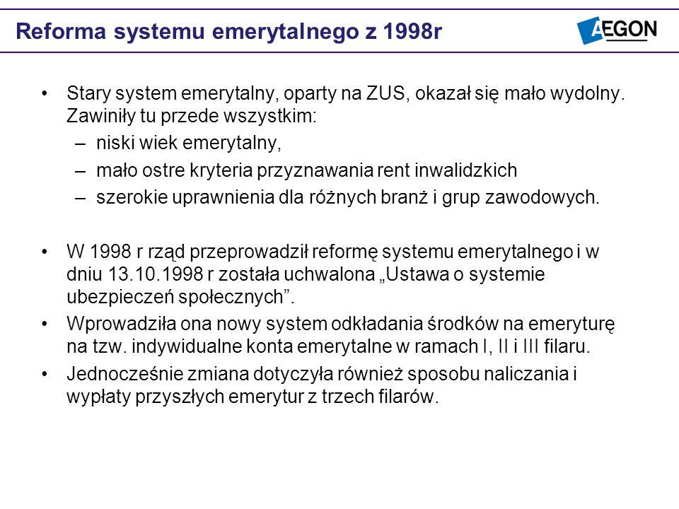 Stary system emerytalny, oparty na ZUS, okazał się mało wydolny. Zawiniły tu przede wszystkim: –niski wiek emerytalny, –mało ostre kryteria przyznawan