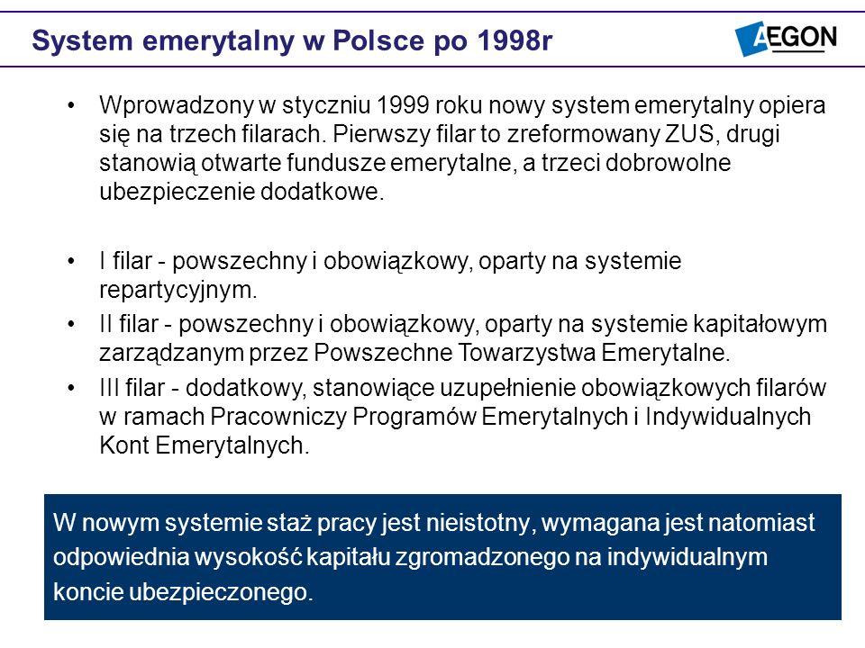 Wprowadzony w styczniu 1999 roku nowy system emerytalny opiera się na trzech filarach. Pierwszy filar to zreformowany ZUS, drugi stanowią otwarte fund