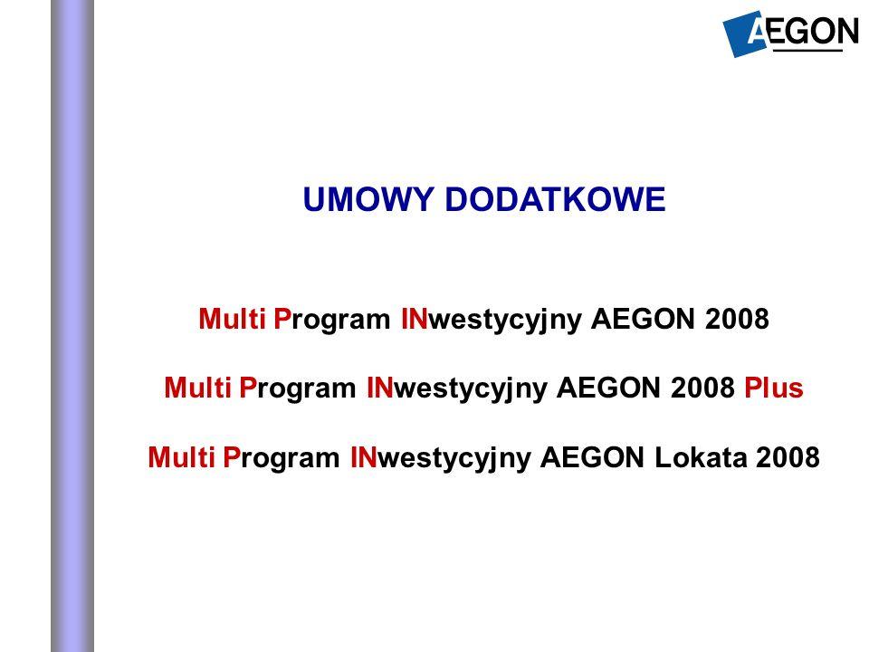 UMOWY DODATKOWE Multi Program INwestycyjny AEGON 2008 Multi Program INwestycyjny AEGON 2008 Plus Multi Program INwestycyjny AEGON Lokata 2008