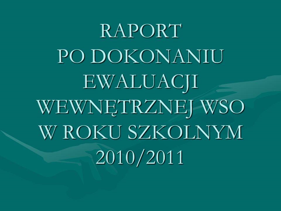 PRZEDMIOT EWALUACJI Opracowanie: mgr M.Kwartnik (koordynator), mgr B.