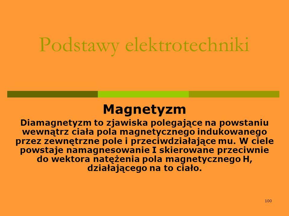 100 Podstawy elektrotechniki Magnetyzm Diamagnetyzm to zjawiska polegające na powstaniu wewnątrz ciała pola magnetycznego indukowanego przez zewnętrzn
