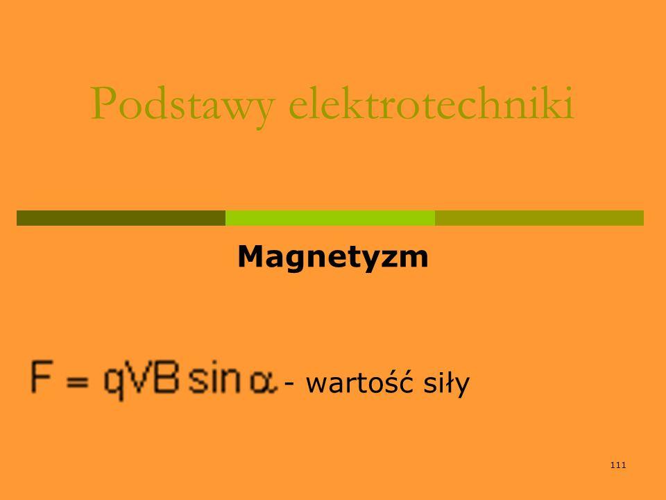 111 Podstawy elektrotechniki Magnetyzm - wartość siły