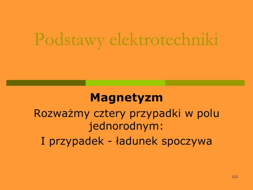 112 Podstawy elektrotechniki Magnetyzm Rozważmy cztery przypadki w polu jednorodnym: I przypadek - ładunek spoczywa