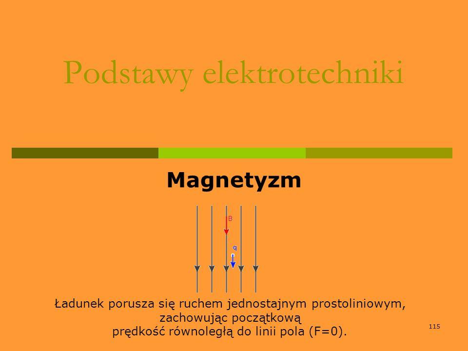 115 Podstawy elektrotechniki Magnetyzm Ładunek porusza się ruchem jednostajnym prostoliniowym, zachowując początkową prędkość równoległą do linii pola