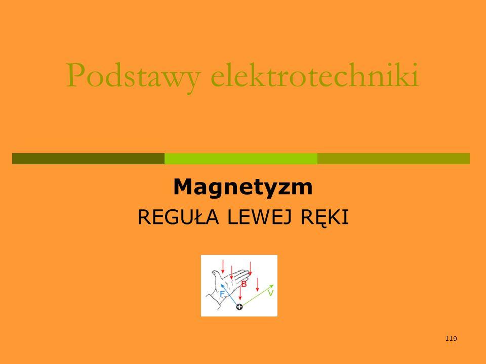 119 Podstawy elektrotechniki Magnetyzm REGUŁA LEWEJ RĘKI