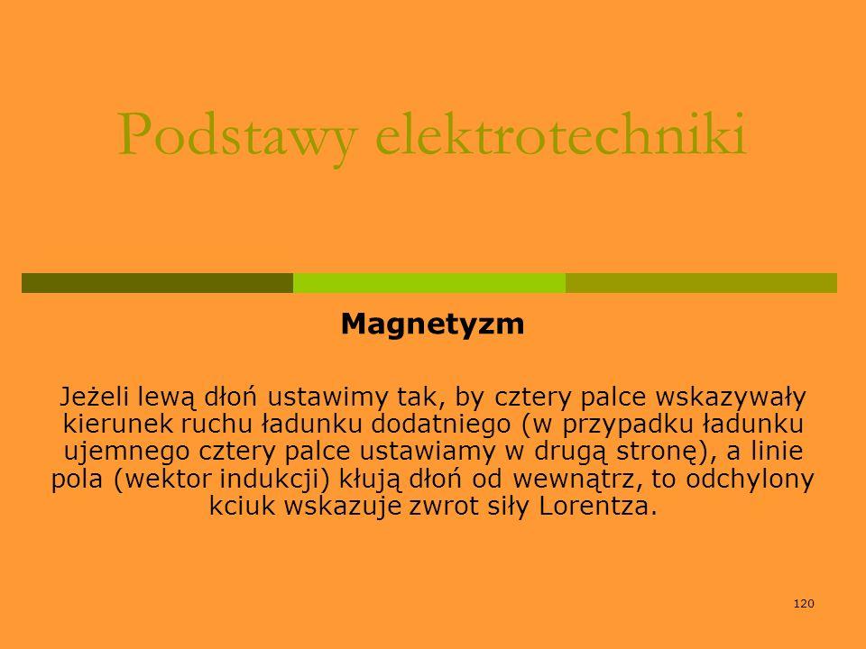 120 Podstawy elektrotechniki Magnetyzm Jeżeli lewą dłoń ustawimy tak, by cztery palce wskazywały kierunek ruchu ładunku dodatniego (w przypadku ładunk