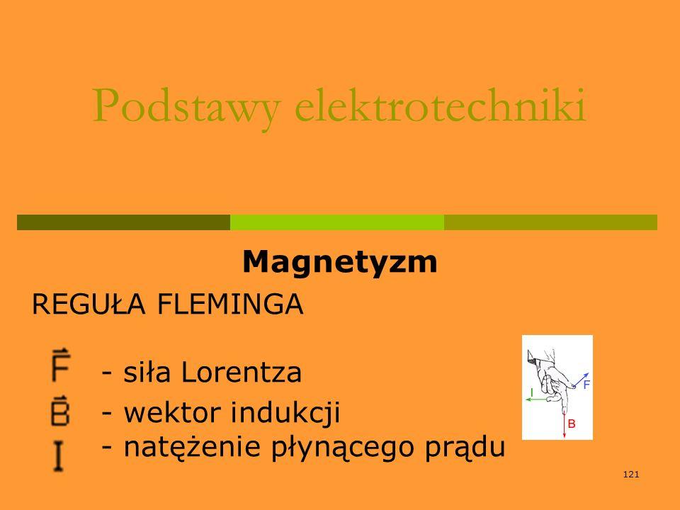 121 Podstawy elektrotechniki Magnetyzm REGUŁA FLEMINGA - siła Lorentza - wektor indukcji - natężenie płynącego prądu