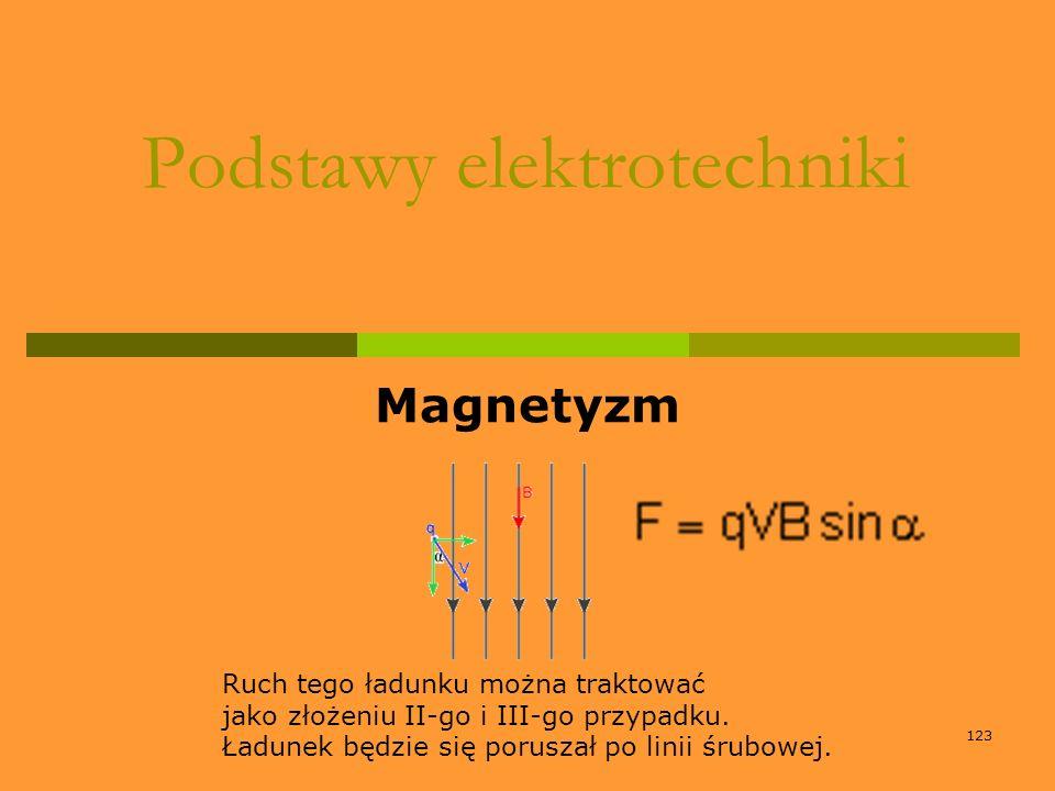 123 Podstawy elektrotechniki Magnetyzm Ruch tego ładunku można traktować jako złożeniu II-go i III-go przypadku. Ładunek będzie się poruszał po linii