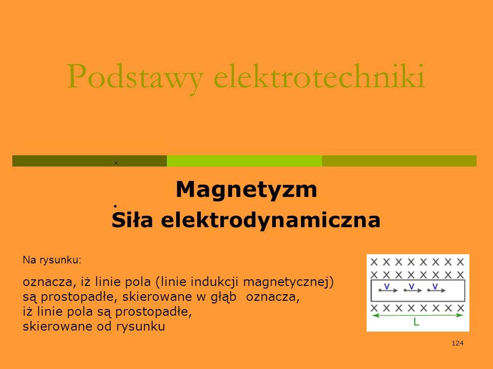 124 Podstawy elektrotechniki Magnetyzm Siła elektrodynamiczna Na rysunku: oznacza, iż linie pola (linie indukcji magnetycznej) są prostopadłe, skierow