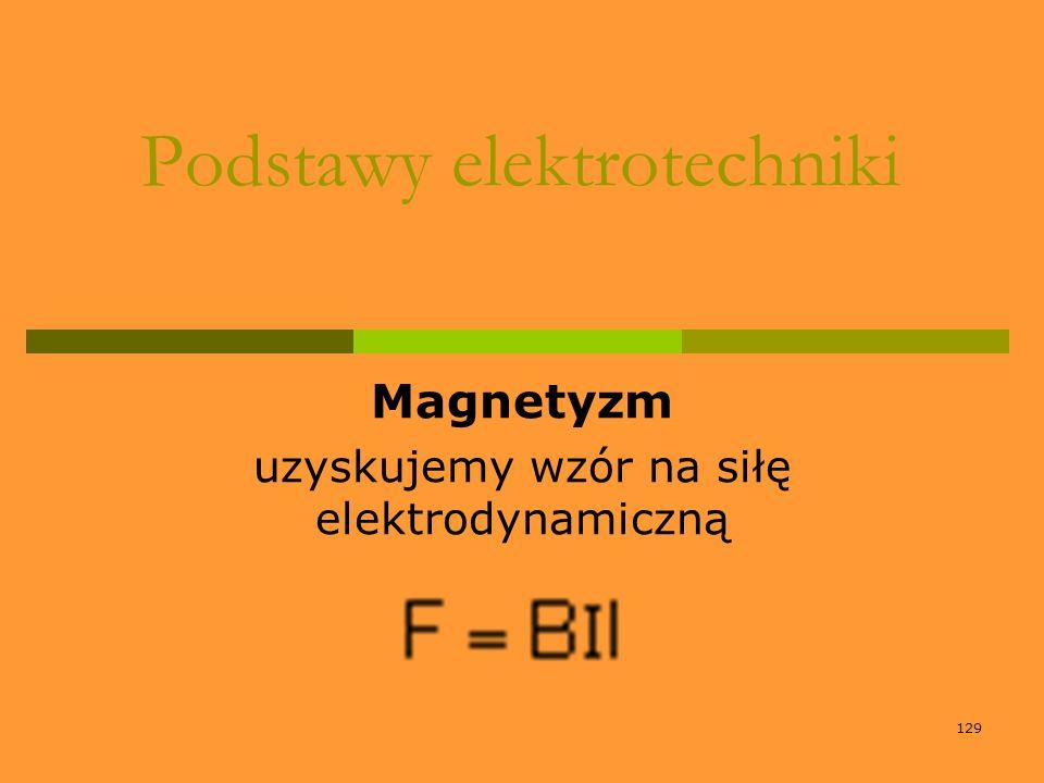 129 Podstawy elektrotechniki Magnetyzm uzyskujemy wzór na siłę elektrodynamiczną