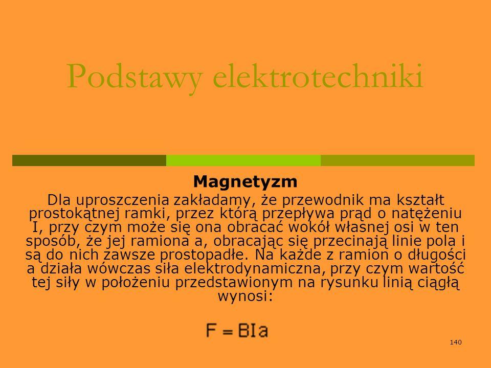 140 Podstawy elektrotechniki Magnetyzm Dla uproszczenia zakładamy, że przewodnik ma kształt prostokątnej ramki, przez którą przepływa prąd o natężeniu