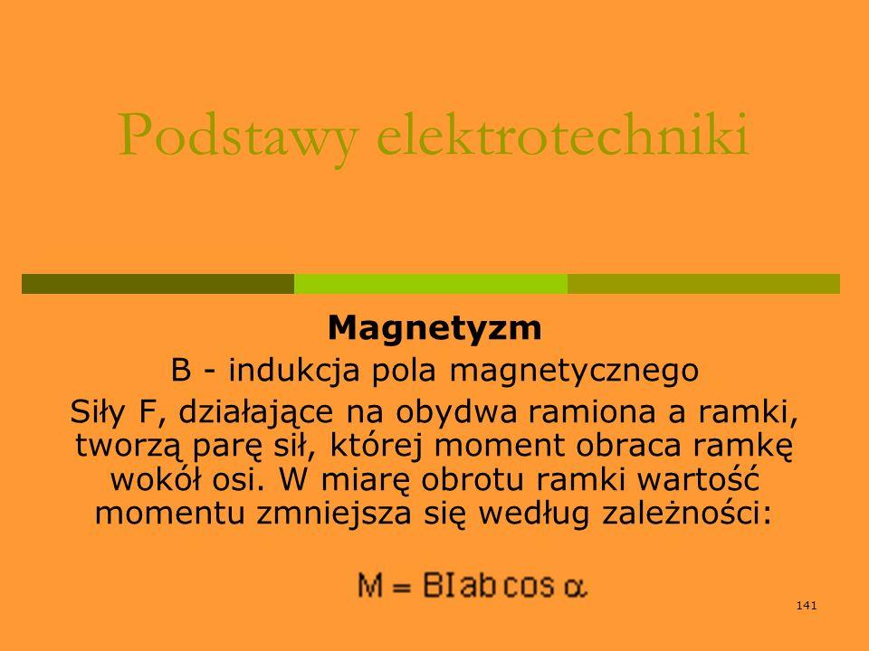 141 Podstawy elektrotechniki Magnetyzm B - indukcja pola magnetycznego Siły F, działające na obydwa ramiona a ramki, tworzą parę sił, której moment ob