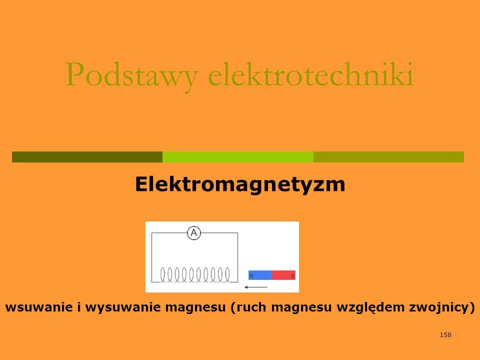 158 Podstawy elektrotechniki Elektromagnetyzm wsuwanie i wysuwanie magnesu (ruch magnesu względem zwojnicy)
