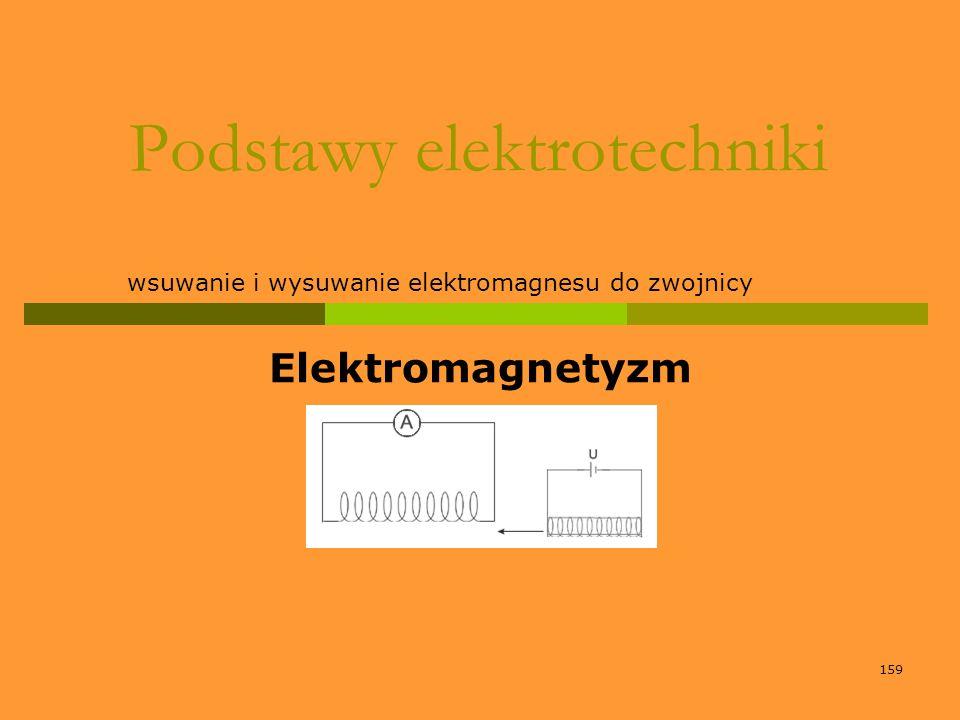 159 Podstawy elektrotechniki Elektromagnetyzm wsuwanie i wysuwanie elektromagnesu do zwojnicy