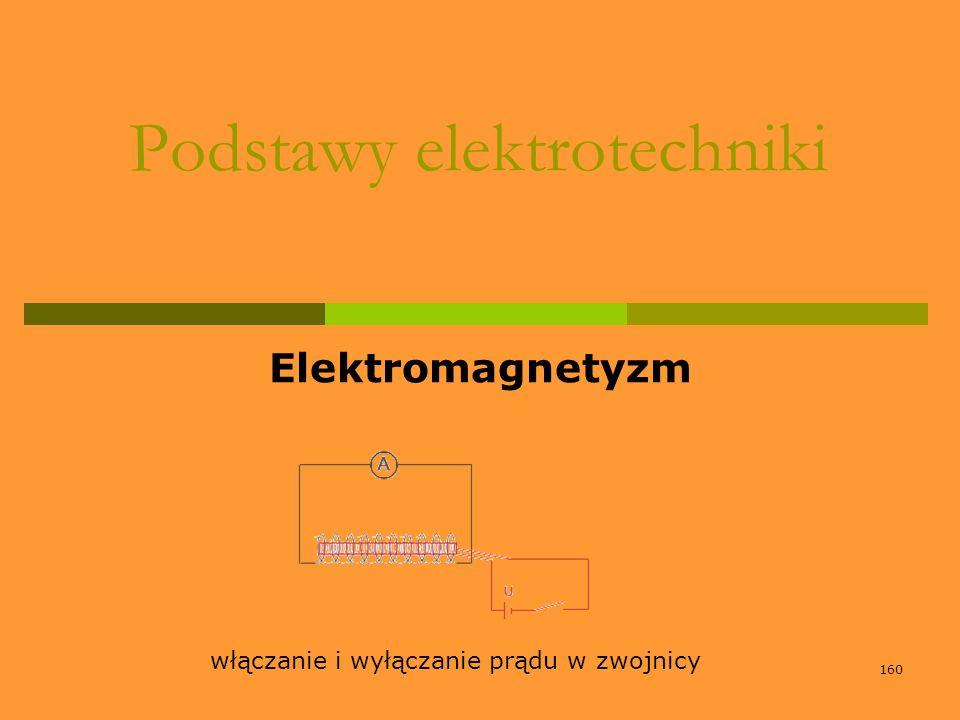 160 Podstawy elektrotechniki Elektromagnetyzm włączanie i wyłączanie prądu w zwojnicy