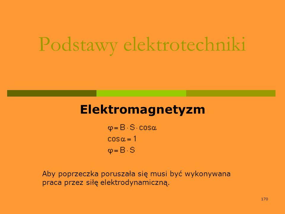 170 Podstawy elektrotechniki Elektromagnetyzm Aby poprzeczka poruszała się musi być wykonywana praca przez siłę elektrodynamiczną.