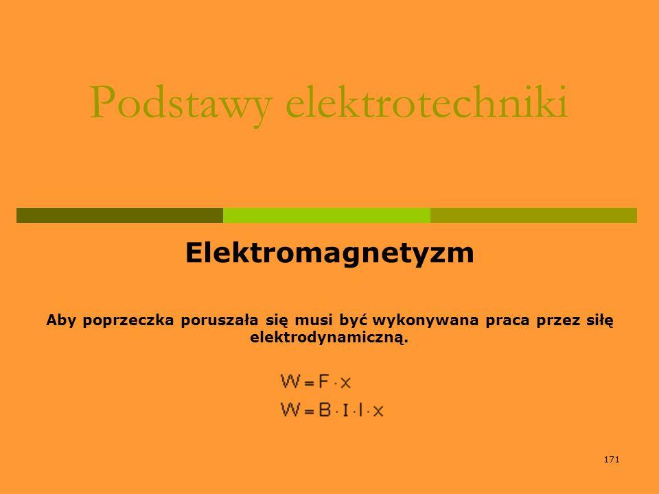 171 Podstawy elektrotechniki Elektromagnetyzm Aby poprzeczka poruszała się musi być wykonywana praca przez siłę elektrodynamiczną.