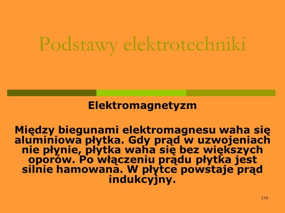 179 Podstawy elektrotechniki Elektromagnetyzm Między biegunami elektromagnesu waha się aluminiowa płytka. Gdy prąd w uzwojeniach nie płynie, płytka wa