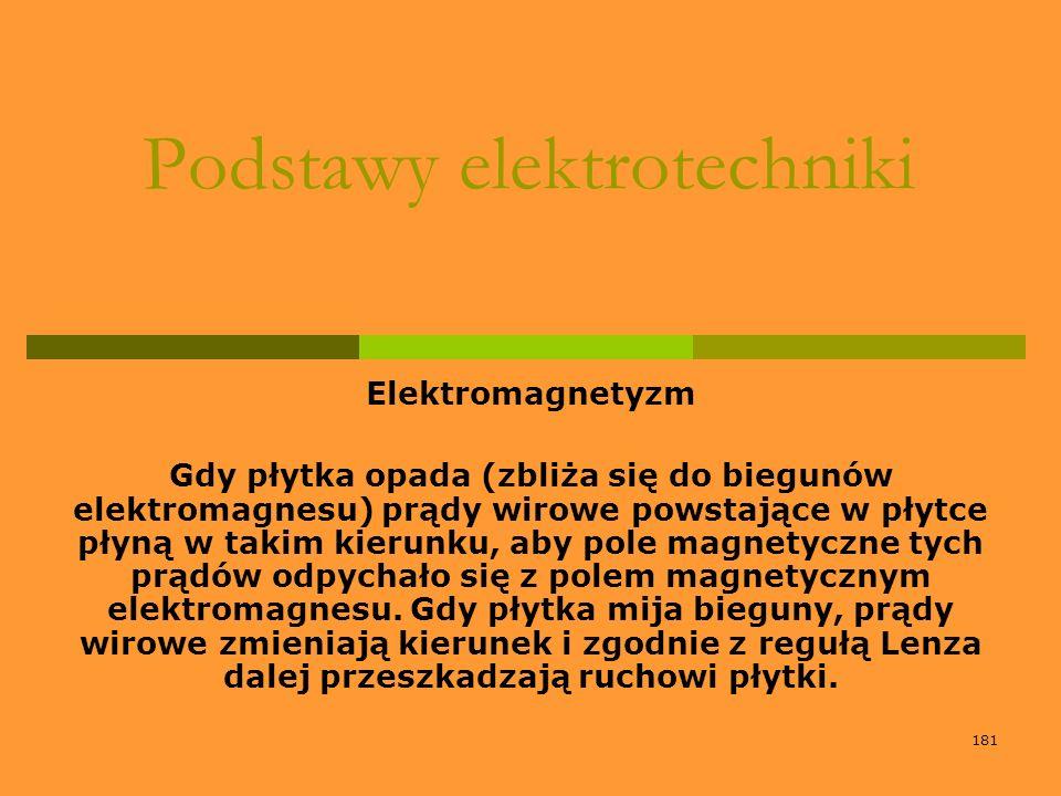 181 Podstawy elektrotechniki Elektromagnetyzm Gdy płytka opada (zbliża się do biegunów elektromagnesu) prądy wirowe powstające w płytce płyną w takim