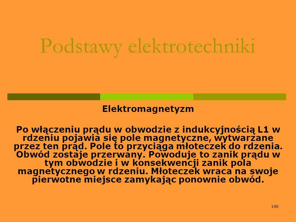198 Podstawy elektrotechniki Elektromagnetyzm Po włączeniu prądu w obwodzie z indukcyjnością L1 w rdzeniu pojawia się pole magnetyczne, wytwarzane prz