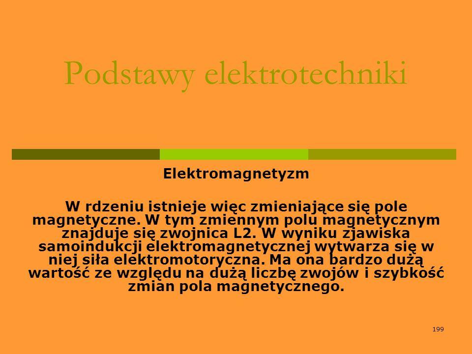 199 Podstawy elektrotechniki Elektromagnetyzm W rdzeniu istnieje więc zmieniające się pole magnetyczne. W tym zmiennym polu magnetycznym znajduje się