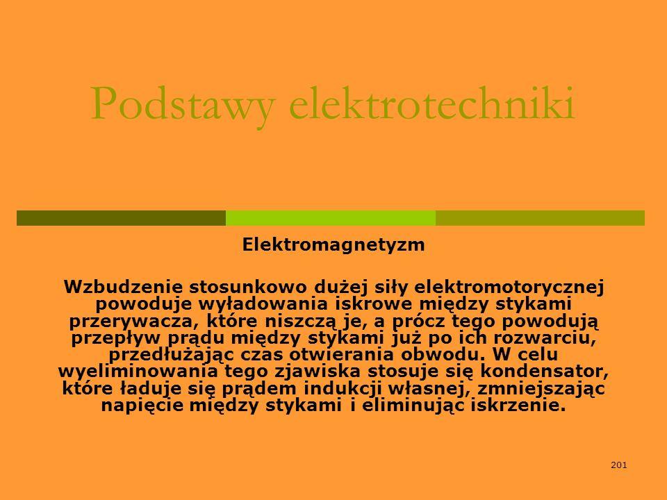 201 Podstawy elektrotechniki Elektromagnetyzm Wzbudzenie stosunkowo dużej siły elektromotorycznej powoduje wyładowania iskrowe między stykami przerywa