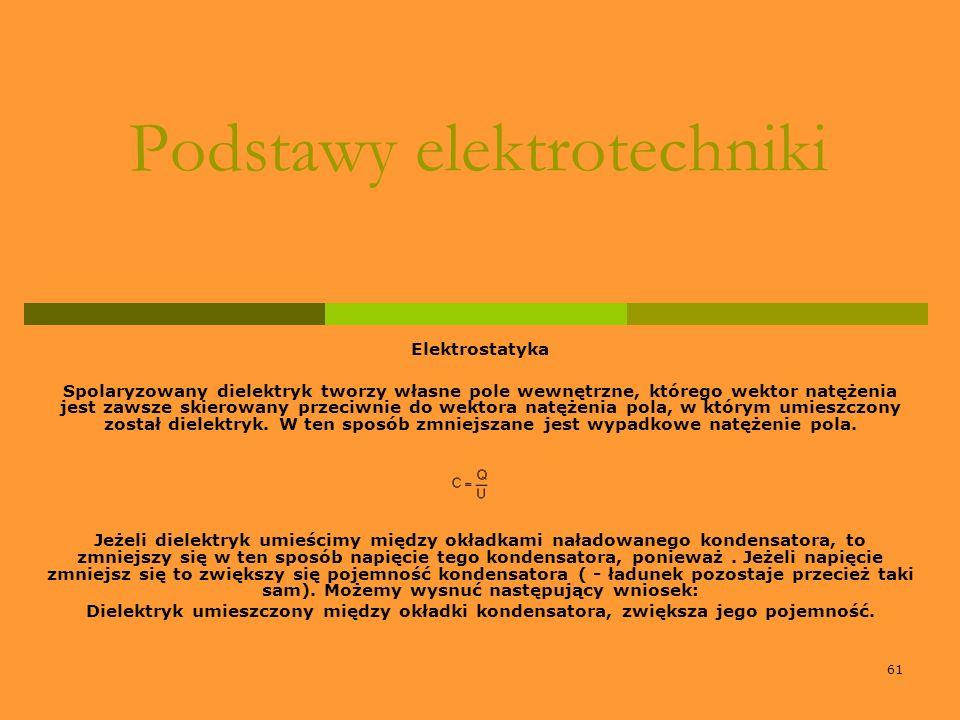 61 Podstawy elektrotechniki Elektrostatyka Spolaryzowany dielektryk tworzy własne pole wewnętrzne, którego wektor natężenia jest zawsze skierowany prz