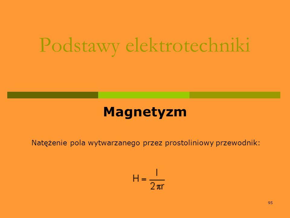 95 Podstawy elektrotechniki Magnetyzm Natężenie pola wytwarzanego przez prostoliniowy przewodnik: