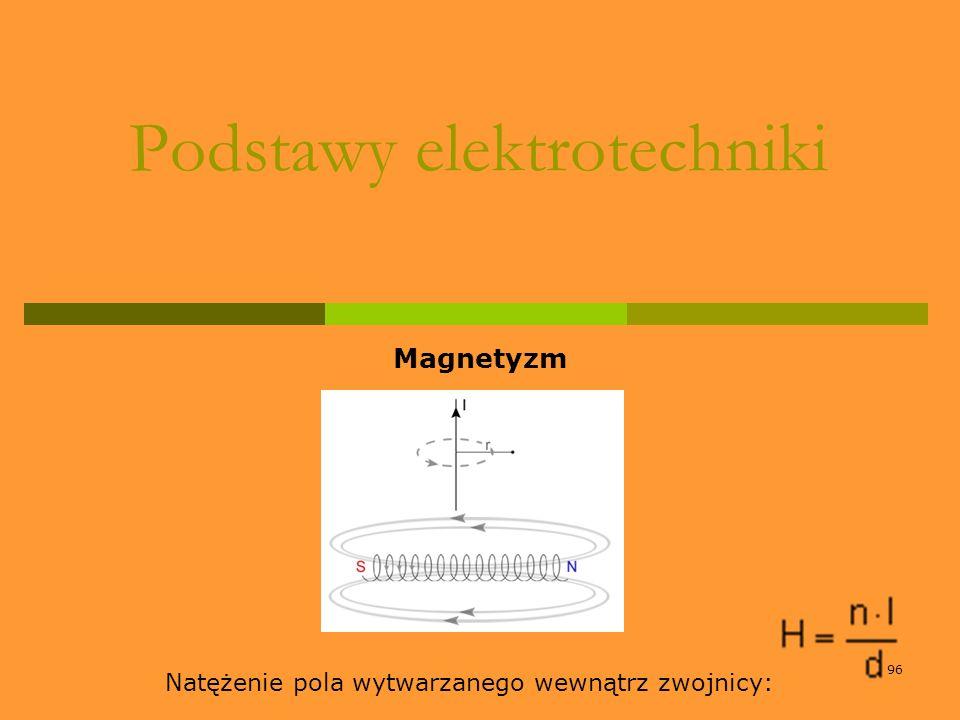 96 Podstawy elektrotechniki Magnetyzm Natężenie pola wytwarzanego wewnątrz zwojnicy: