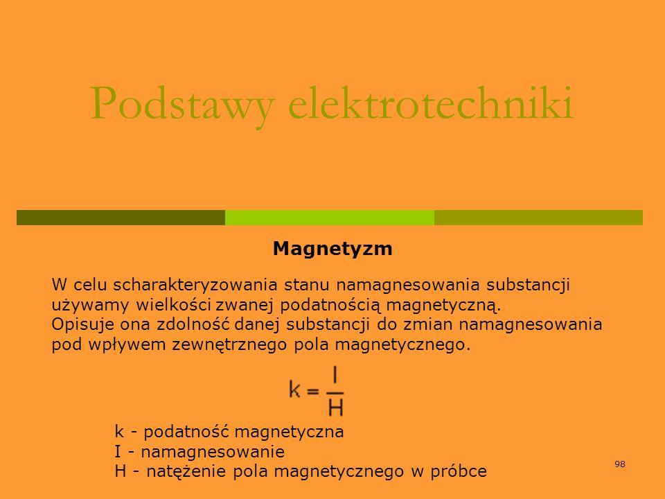 98 Podstawy elektrotechniki Magnetyzm W celu scharakteryzowania stanu namagnesowania substancji używamy wielkości zwanej podatnością magnetyczną. Opis
