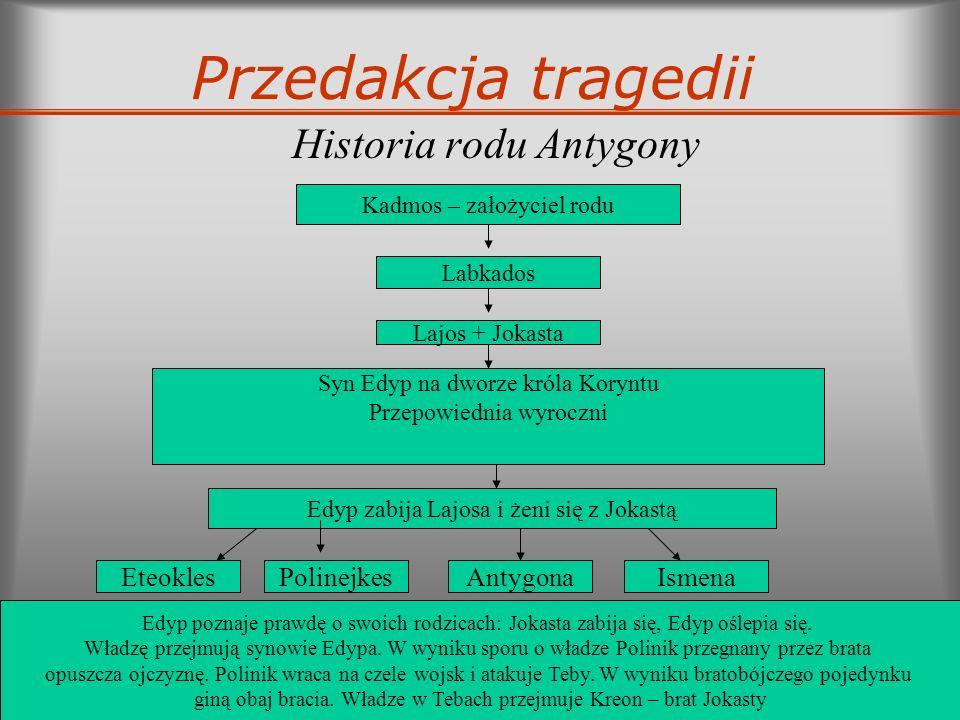 Przedakcja tragedii Historia rodu Antygony Kadmos – założyciel rodu Labkados Lajos + Jokasta Edyp zabija Lajosa i żeni się z Jokastą EteoklesPolinejke