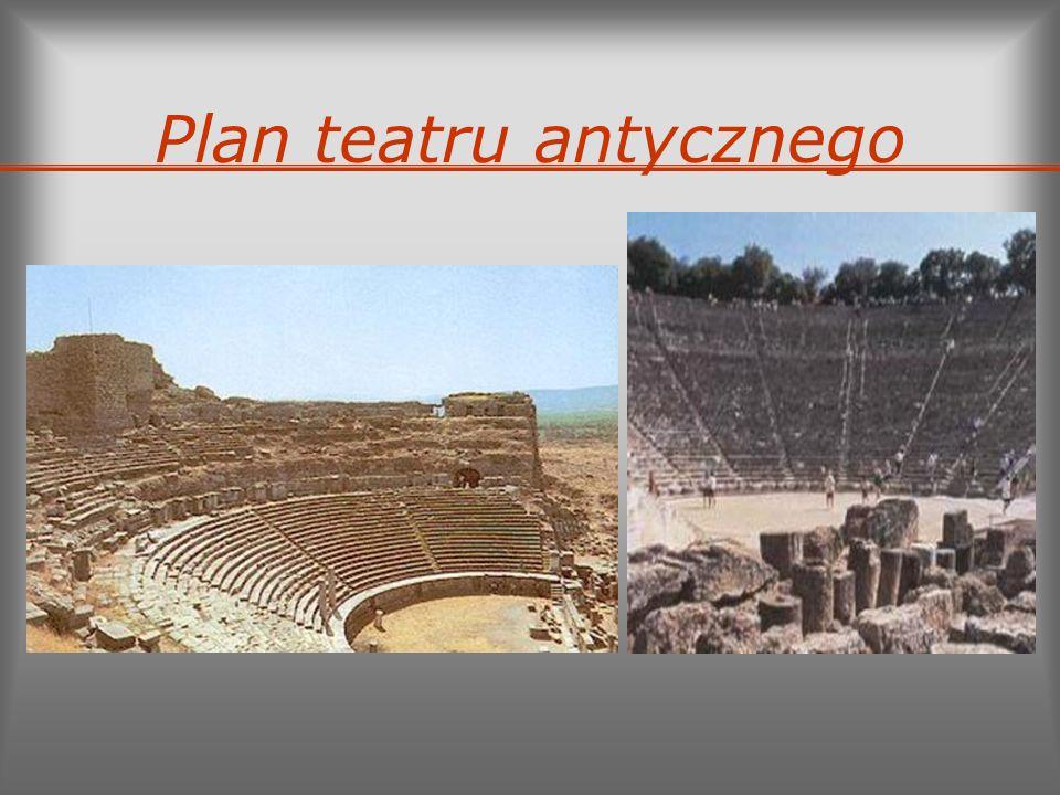 Plan teatru antycznego