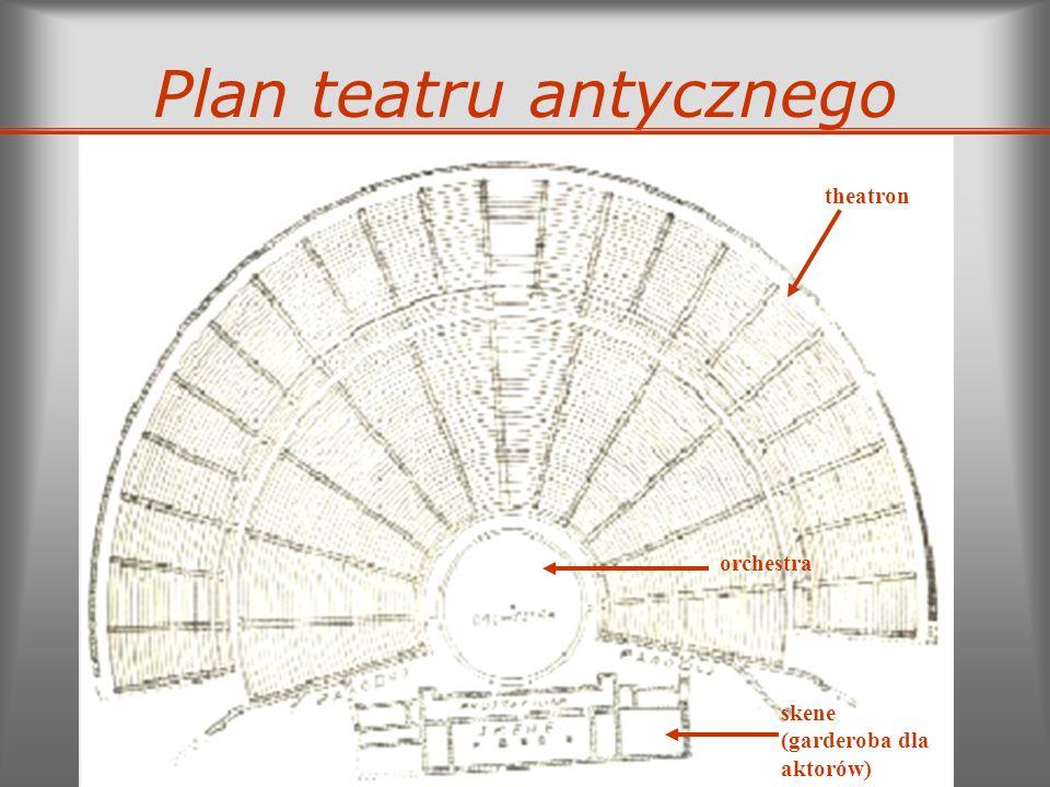 skene (garderoba dla aktorów) orchestra theatron Plan teatru antycznego