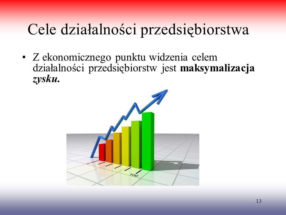 13 Cele działalności przedsiębiorstwa Z ekonomicznego punktu widzenia celem działalności przedsiębiorstw jest maksymalizacja zysku.