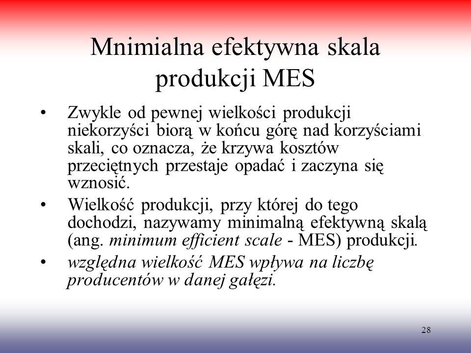 28 Mnimialna efektywna skala produkcji MES Zwykle od pewnej wielkości produkcji niekorzyści biorą w końcu górę nad korzyściami skali, co oznacza, że k