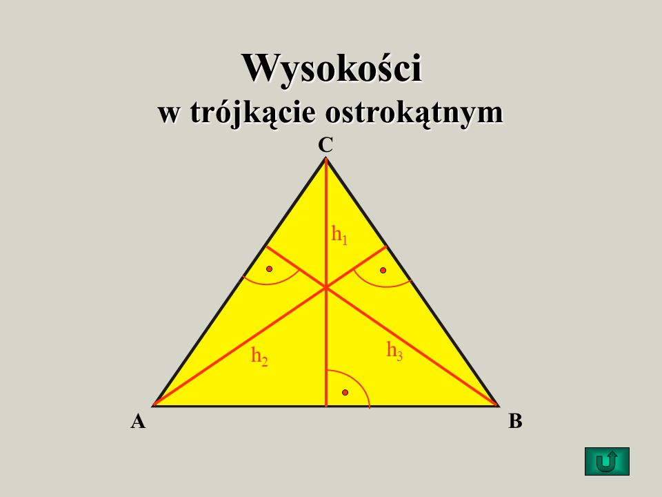 Wysokośćwtrójkącie Wysokość w trójkącie Wysokość w trójkącie to odcinek łączący wierzchołek z przeciwległym bokiem trójkąta podstawa wysokość Wszystki
