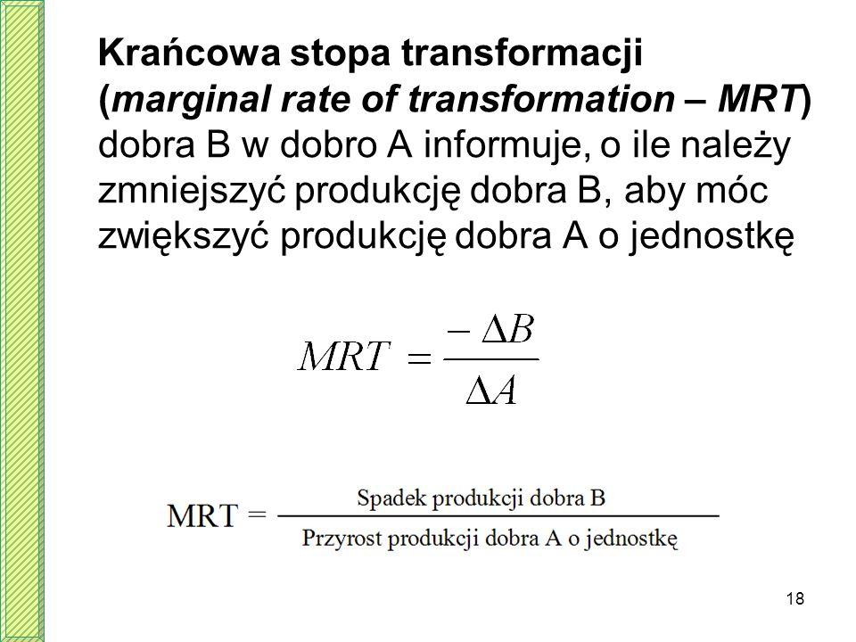 18 Krańcowa stopa transformacji (marginal rate of transformation – MRT) dobra B w dobro A informuje, o ile należy zmniejszyć produkcję dobra B, aby mó