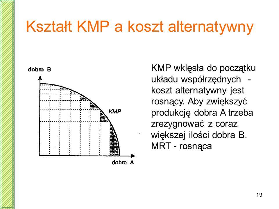 19 Kształt KMP a koszt alternatywny KMP wklęsła do początku układu współrzędnych - koszt alternatywny jest rosnący. Aby zwiększyć produkcję dobra A tr