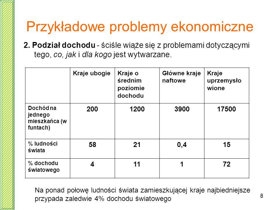 8 Przykładowe problemy ekonomiczne 2. Podział dochodu - ściśle wiąże się z problemami dotyczącymi tego, co, jak i dla kogo jest wytwarzane. Kraje ubog