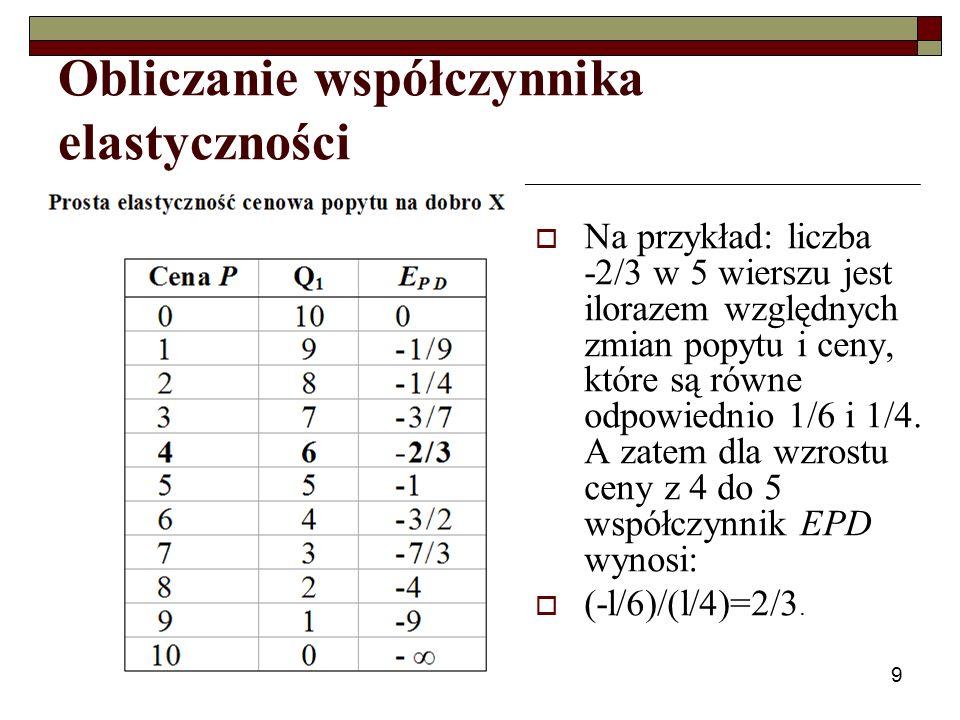 9 Obliczanie współczynnika elastyczności Na przykład: liczba -2/3 w 5 wierszu jest ilorazem względnych zmian popytu i ceny, które są równe odpowiednio