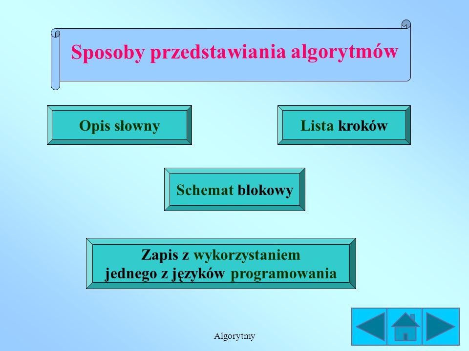 Algorytmy RODZAJE ALGORYTMÓW 1.Algorytm sekwencyjny inaczej liniowy instrukcje wykonywane są w porządku, w jakim zostały wprowadzone 2.Algorytm rozgał